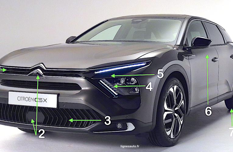 Nouvelle Citroën C5 X : le décryptage de son design